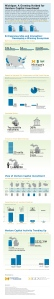 mgcs-infographic-2013